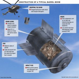 An infographic showing the construction of a barrel bomb. Source: Stratfor