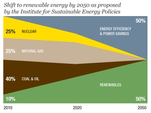 japan_energy_plan